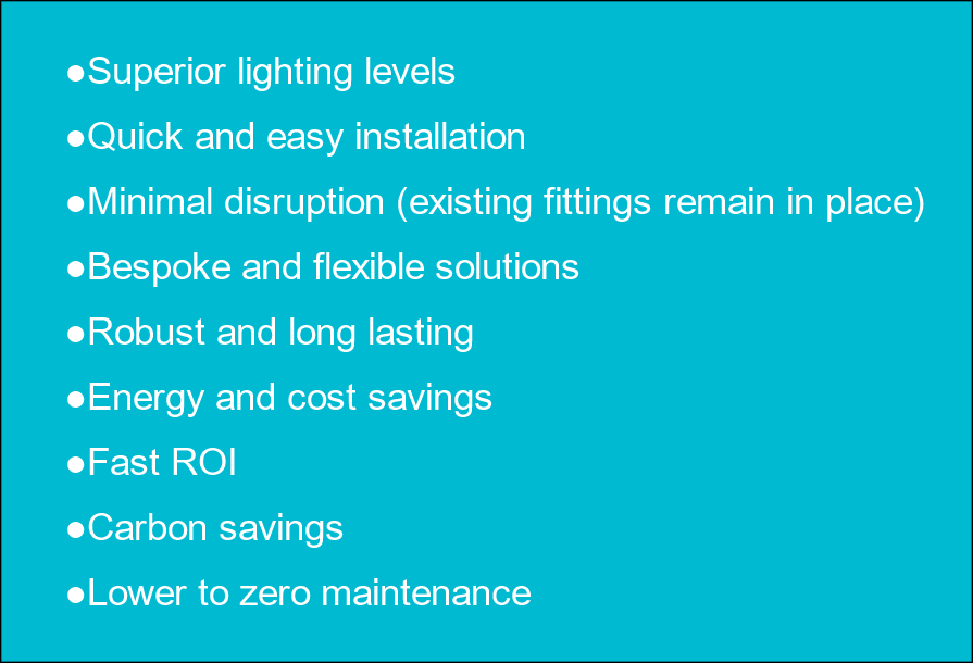 Retrofit solutions for Street and Area lighting - Benefits